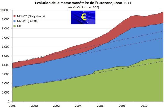 euromassemon