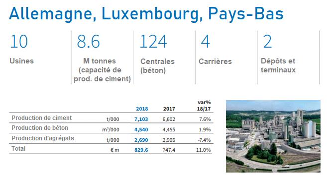Capacité de production Allemagne Luxembourg Pays-bas