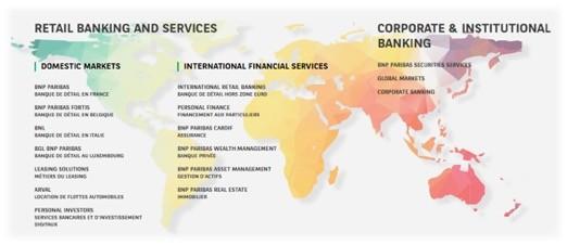 BNP Paribas : Activités mondiales